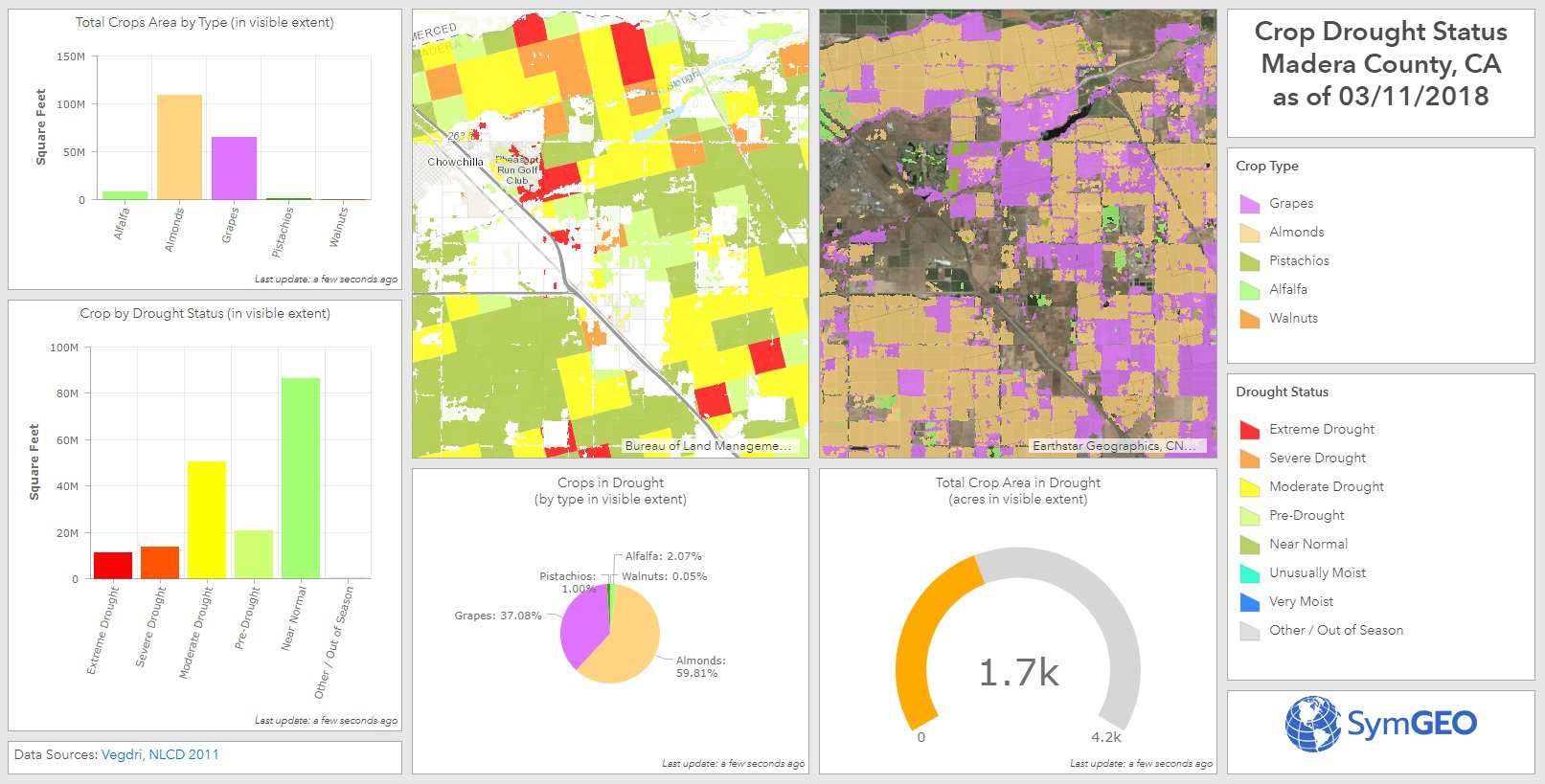 Crop Drought Status in California dashboard