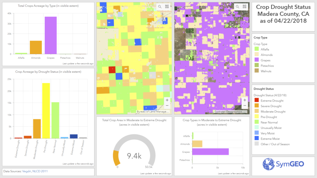 crop drought status dashboard