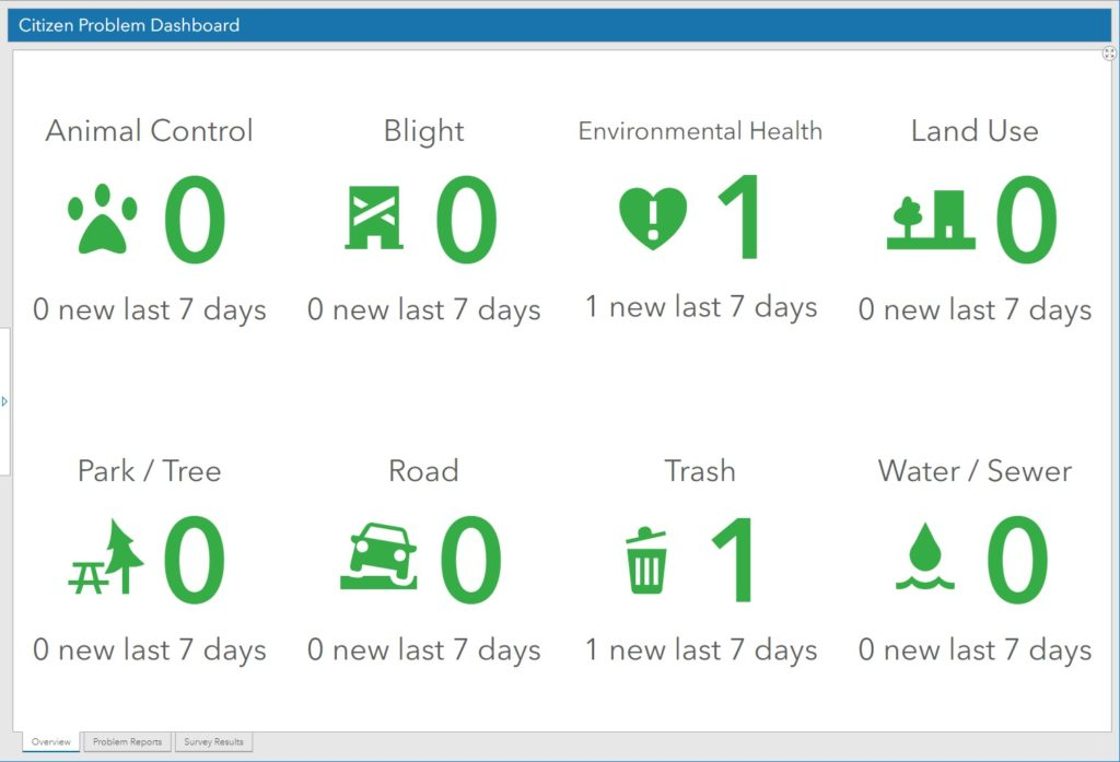 issue dashboard